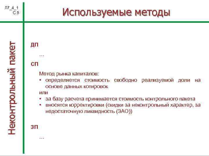 Используемые методы Неконтрольный пакет Л 7_4_1 С. 5 ДП … СП Метод рынка капиталов: