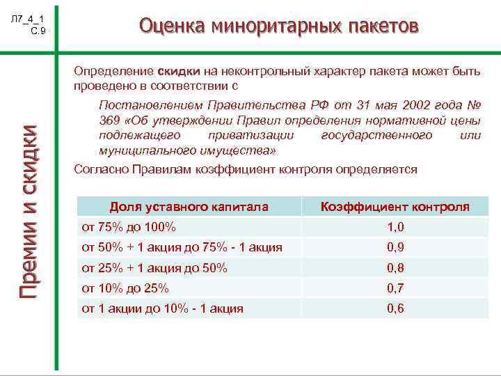 Л 7_4_1 С. 9 Оценка миноритарных пакетов Премии и скидки Определение скидки на неконтрольный