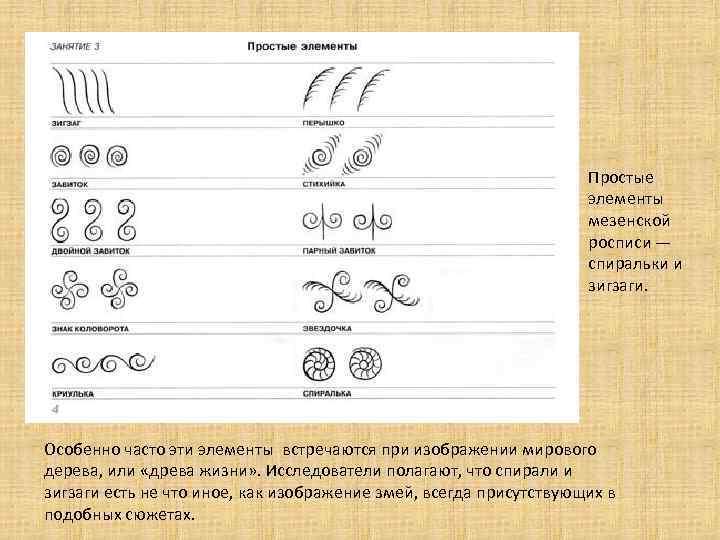 Простые элементы мезенской росписи — спиральки и зигзаги. Особенно часто эти элементы встречаются при