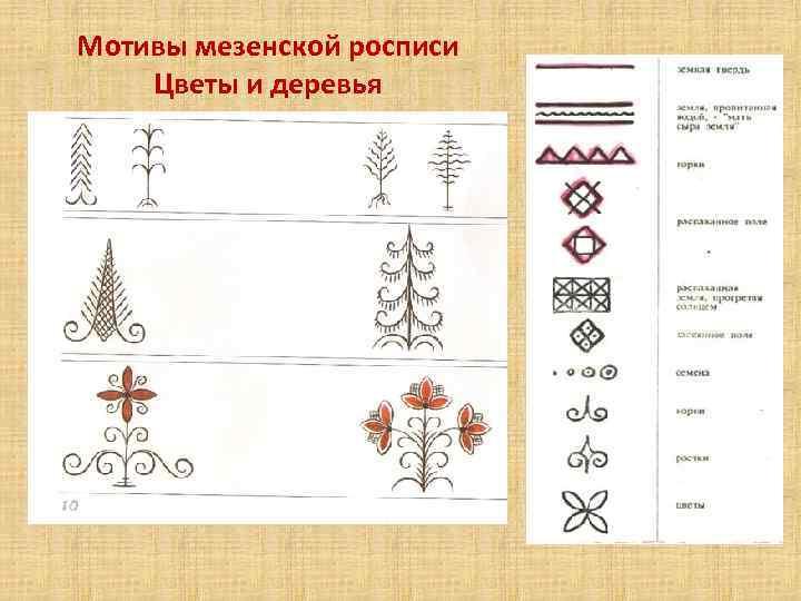 Мотивы мезенской росписи Цветы и деревья