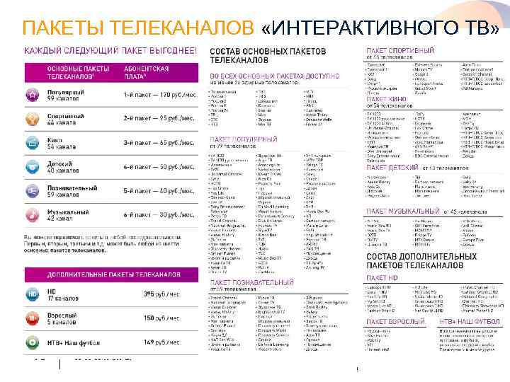 ПАКЕТЫ ТЕЛЕКАНАЛОВ «ИНТЕРАКТИВНОГО ТВ» 15 www. rt. ru