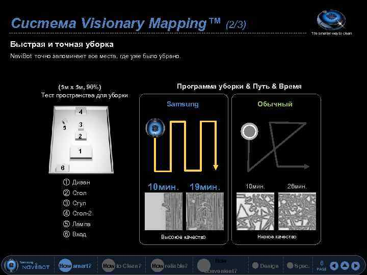 Система Visionary Mapping™ (2/3) The smarter way to clean Быстрая и точная уборка Navi.