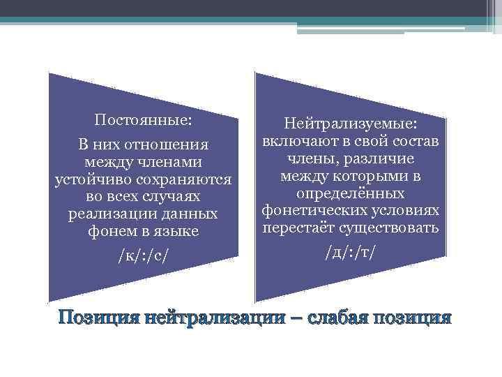 Постоянные: В них отношения между членами устойчиво сохраняются во всех случаях реализации данных фонем