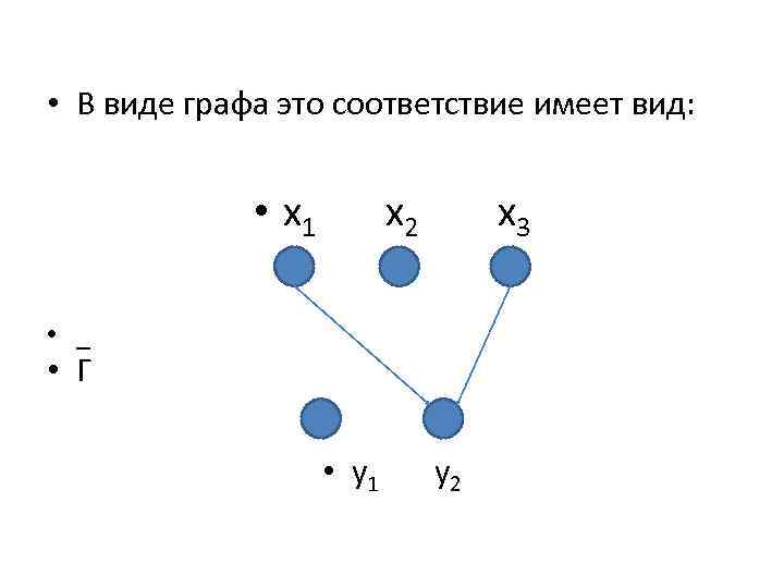 • В виде графа это соответствие имеет вид: • x 1 x 2