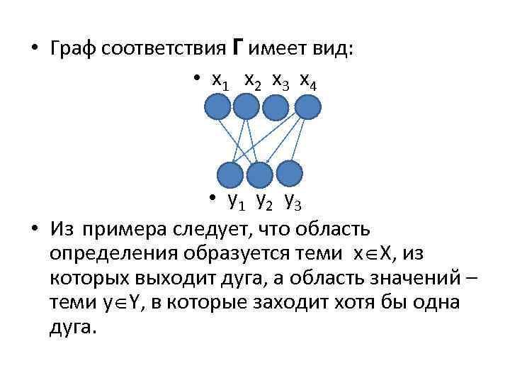 • Граф соответствия Г имеет вид: • x 1 x 2 x 3
