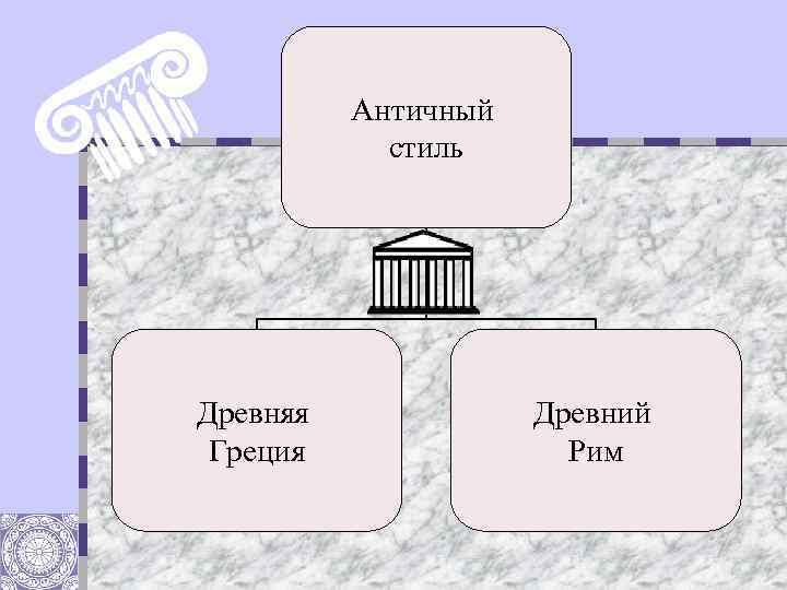 Античный стиль Древняя Греция Древний Рим