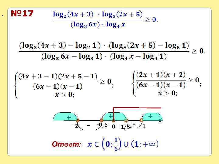. № 17 + + + -2 Ответ: - -0, 5 0 1/6 -