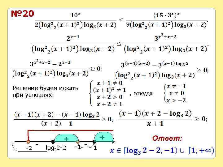 № 20 Решение будем искать при условиях: -2 - + log 32 -2 -1