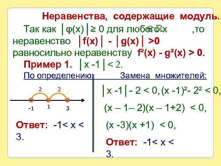 Неравенства, содержащие модуль. Так как │φ(x)│≥ 0 для любого х , то неравенство │f(x)│