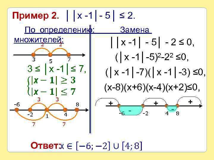 Пример 2. ││х -1│- 5│ ≤ 2. По определению: множителей: 2 2 3 Замена