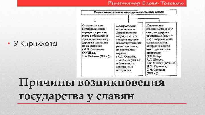 • У Кириллова Причины возникновения государства у славян