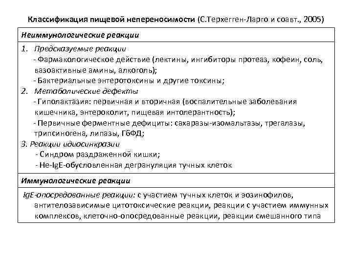 Классификация пищевой непереносимости (С. Терхегген-Ларго и соавт. , 2005) Неиммунологические реакции 1. Предсказуемые реакции