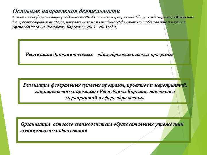 Основные направления деятельности (согласно Государственному заданию на 2014 г. и плану мероприятий ( «дорожной