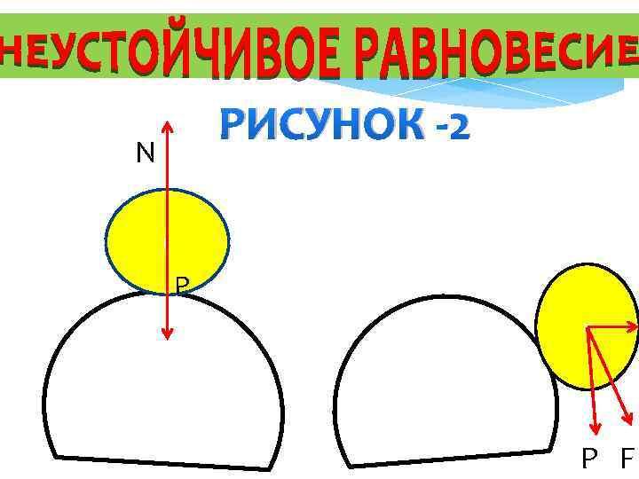 РИСУНОК -2 N F P N P F