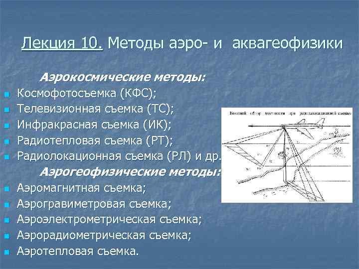 Лекция 10. Методы аэро и аквагеофизики Аэрокосмические методы: n n n Космофотосъемка (КФС); Телевизионная