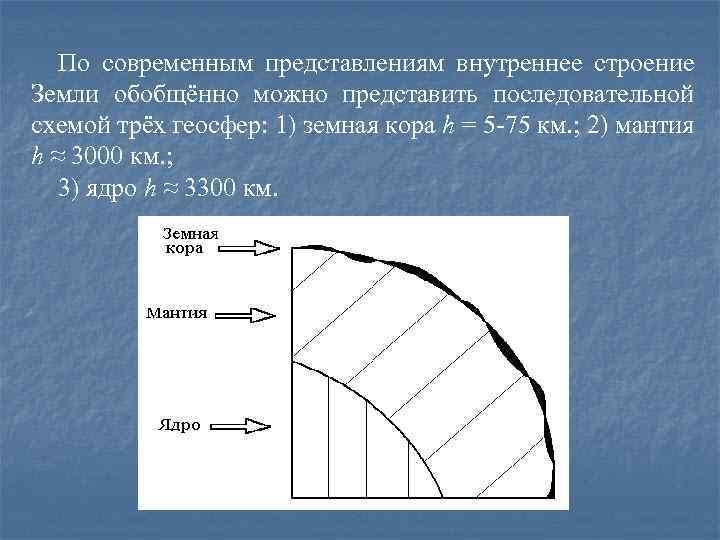 По современным представлениям внутреннее строение Земли обобщённо можно представить последовательной схемой трёх геосфер: 1)