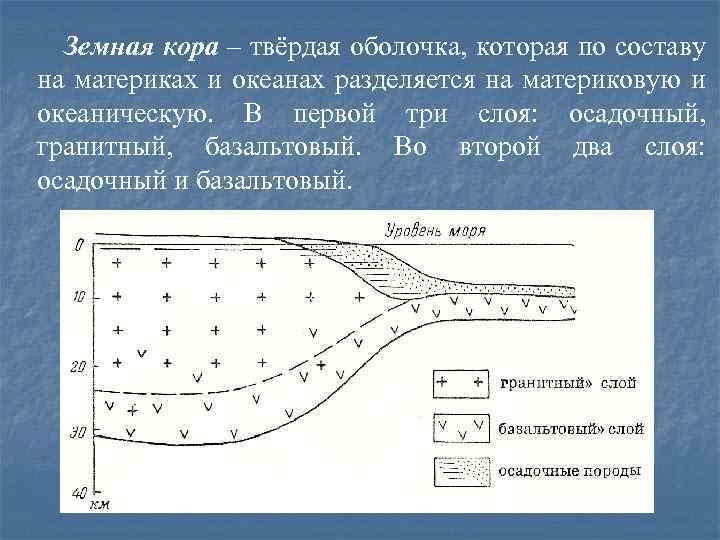 Земная кора – твёрдая оболочка, которая по составу на материках и океанах разделяется на