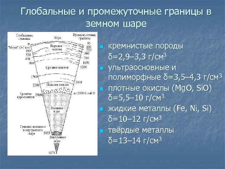 Глобальные и промежуточные границы в земном шаре n n n кремнистые породы δ=2, 9–
