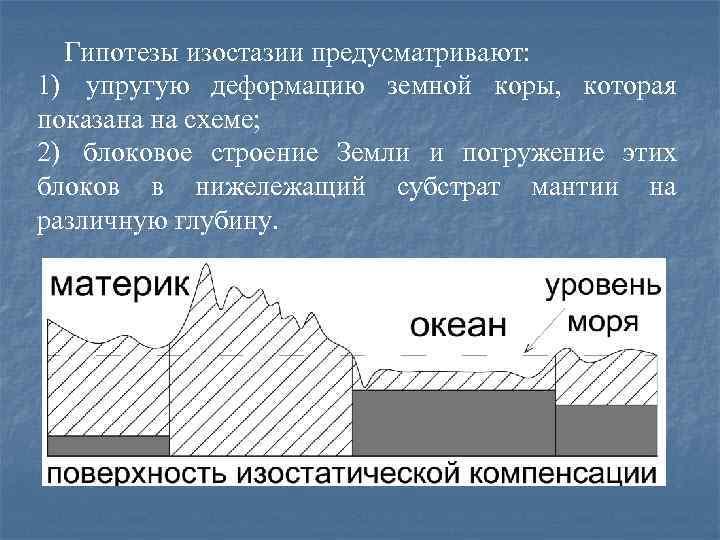 Гипотезы изостазии предусматривают: 1) упругую деформацию земной коры, которая показана на схеме; 2) блоковое