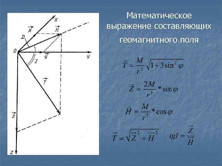 Математическое выражение составляющих геомагнитного поля