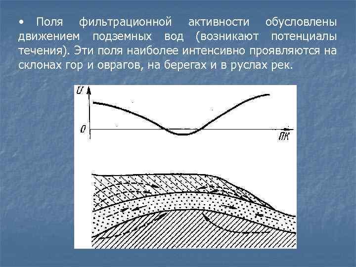 • Поля фильтрационной активности обусловлены движением подземных вод (возникают потенциалы течения). Эти поля