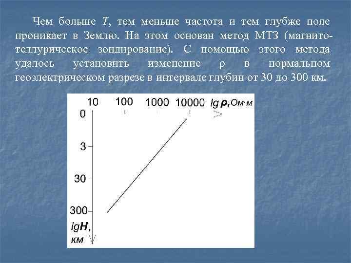 Чем больше Т, тем меньше частота и тем глубже поле проникает в Землю. На