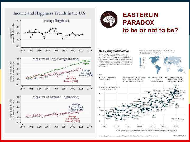 EASTERLIN PARADOX to be or not to be?