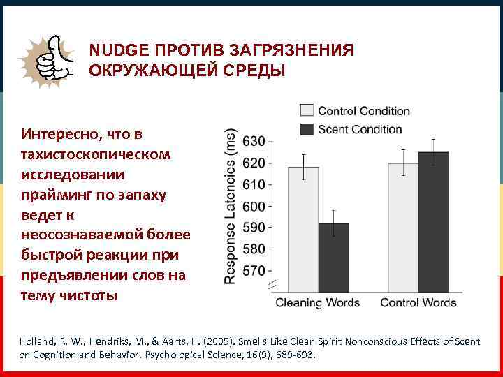NUDGE ПРОТИВ ЗАГРЯЗНЕНИЯ ОКРУЖАЮЩЕЙ СРЕДЫ Интересно, что в тахистоскопическом исследовании прайминг по запаху ведет