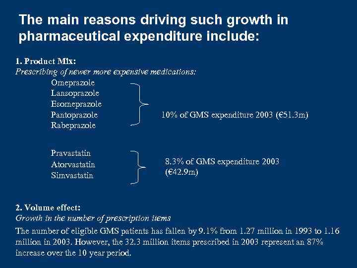 The main reasons driving such growth in pharmaceutical expenditure include: 1. Product Mix: Prescribing