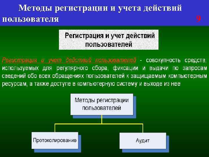 Методы регистрации и учета действий пользователя 9