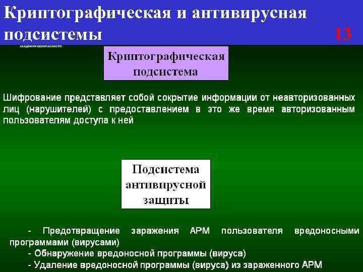 Криптографическая и антивирусная подсистемы 13