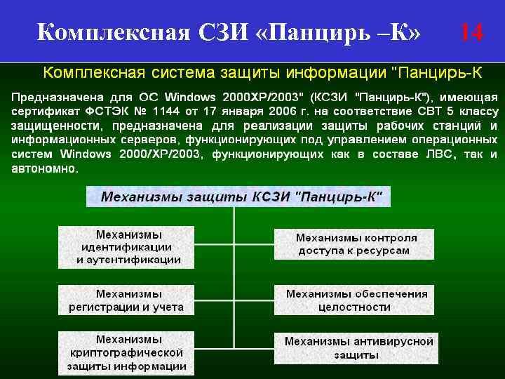 Комплексная СЗИ «Панцирь –К» 14