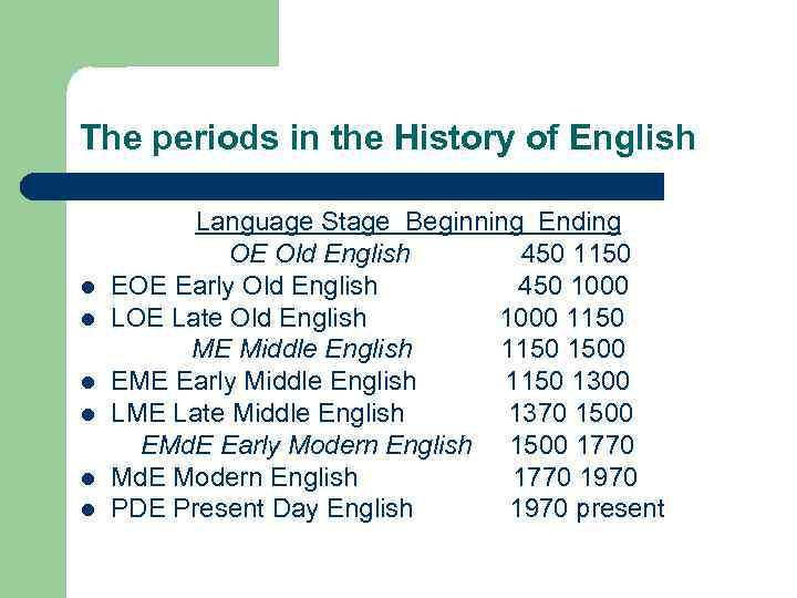 The periods in the History of English Language Stage Beginning Ending OE Old English