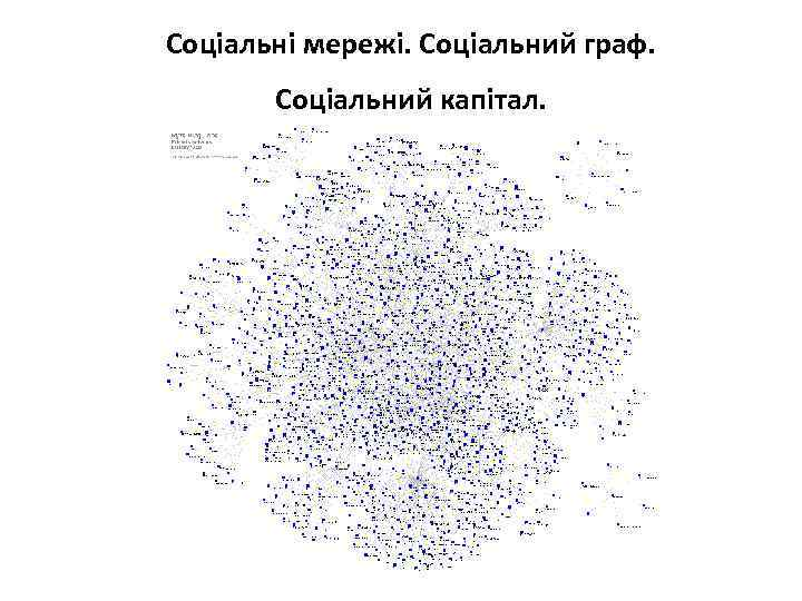 Соціальні мережі. Соціальний граф. Соціальний капітал.
