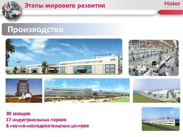 Этапы мирового развития Производство 30 заводов 17 индустриальных парков 8 научно-исследовательских центров