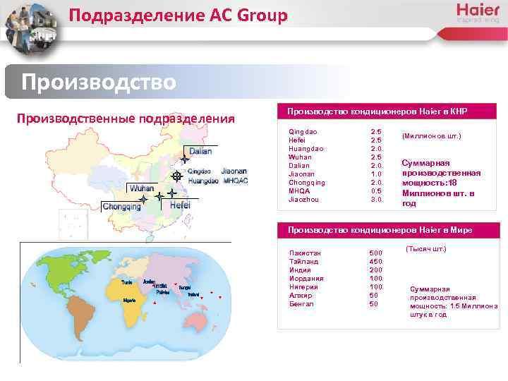 Подразделение AC Group Производство Производственные подразделения Производство кондиционеров Haier в КНР Qingdao Hefei Huangdao