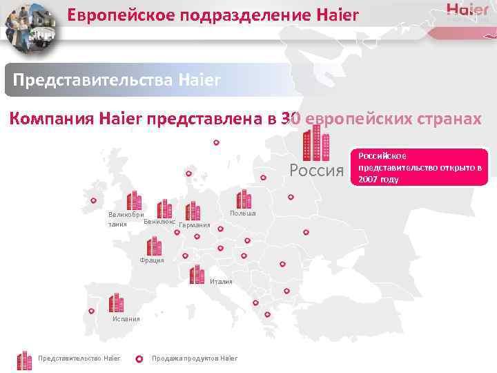 Европейское подразделение Haier Представительства Haier Компания Haier представлена в 30 европейских странах Россия Великобри