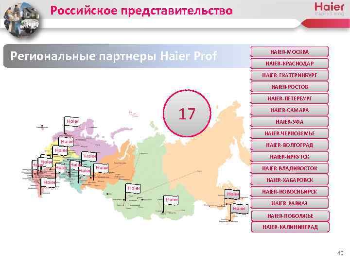 Российское представительство Региональные партнеры Haier Prof HAIER-МОСКВА HAIER-КРАСНОДАР HAIER-ЕКАТЕРИНБУРГ HAIER-РОСТОВ HAIER-ПЕТЕРБУРГ 17 HAIER-САМАРА HAIER-УФА