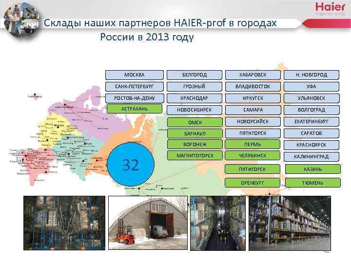 Склады наших партнеров HAIER-prof в городах России в 2013 году МОСКВА БЕЛГОРОД ХАБАРОВСК Н.