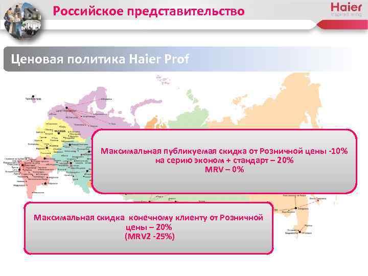 Российское представительство Ценовая политика Haier Prof Максимальная публикуемая скидка от Розничной цены -10% на