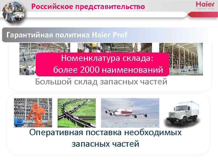 Российское представительство Гарантийная политика Haier Prof Номенклатура склада: более 2000 наименований Большой склад запасных