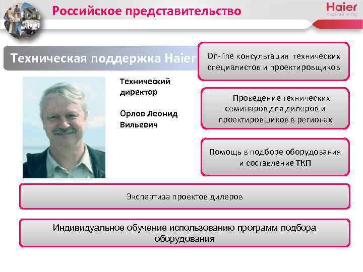 Российское представительство On-line Техническая поддержка Haier Prof консультация технических специалистов и проектировщиков Технический директор