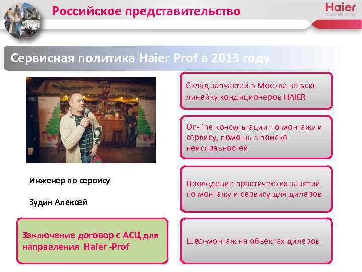 Российское представительство Сервисная политика Haier Prof в 2013 году Склад запчастей в Москве на