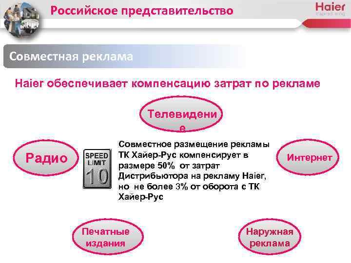Российское представительство Совместная реклама Haier обеспечивает компенсацию затрат по рекламе Телевидени е Радио Совместное