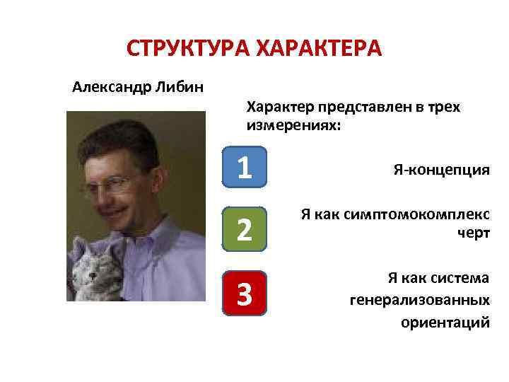 СТРУКТУРА ХАРАКТЕРА Александр Либин Характер представлен в трех. измерениях: 1 Я-концепция 2 Я как