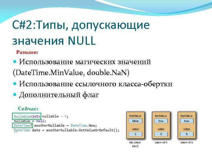 C#2: Типы, допускающие значения NULL Раньше: Использование магических значений (Date. Time. Min. Value, double.