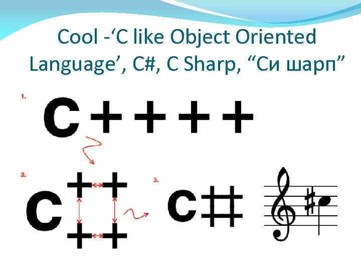 "Cool -'C like Object Oriented Language', C#, C Sharp, ""Си шарп"""