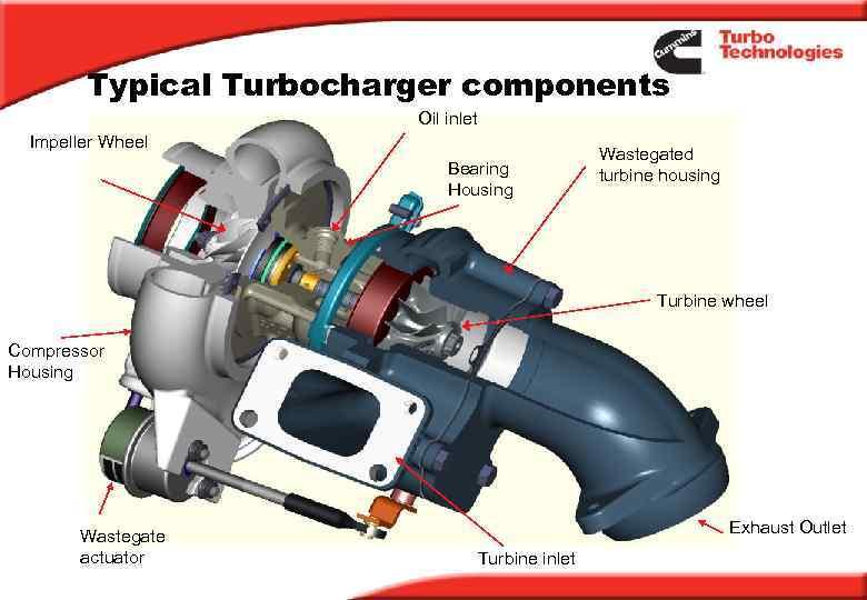 Turbocharger Training Russia 2010 Rajesh Sendil Area