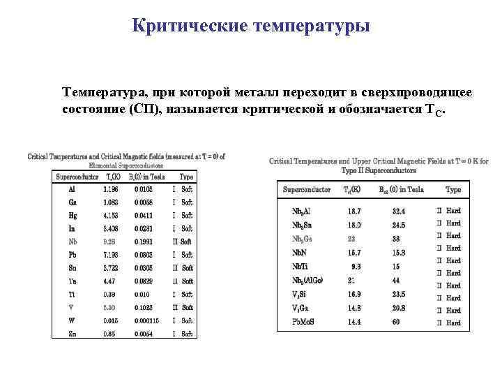 Критические температуры Температура, при которой металл переходит в сверхпроводящее состояние (СП), называется критической и