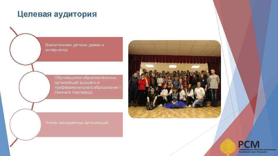 Целевая аудитория Воспитанники детских домов и интернатов; Обучающиеся образовательных организаций высшего и профессионального образования